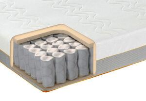 Εσωτερικό του στρώματος με ανεξάρτητα ελατήρια
